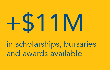 Plus $11 million in scholarships, bursaries and awards available annually written in blue text on yellow background