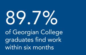 Georgian College employment statistic